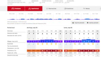 Previsiones del viento, del oleaje y del tiempo en La Cala del Moral